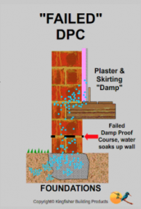 Plasterhawks - Rising Damp Failed DPC